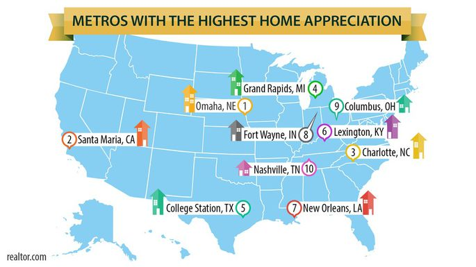 nov 2017 metros with highest home appreciation
