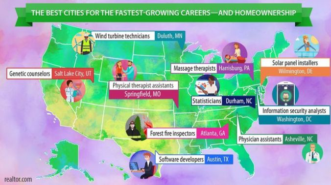 fastest growing careers